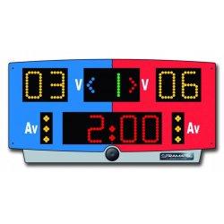 Wrestling scoreboard 733 x 368