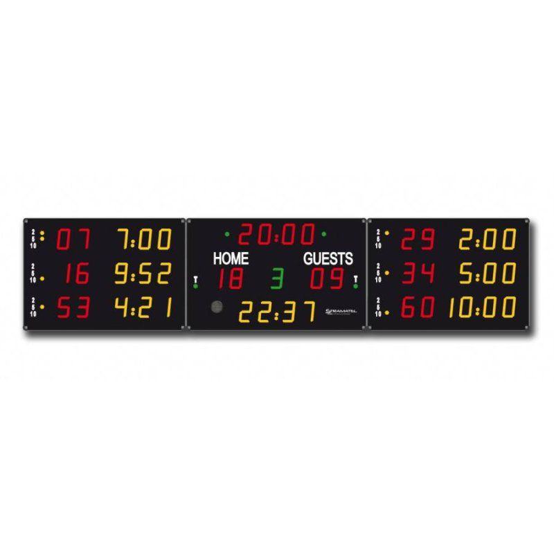 HOCKEY SCOREBOARD 5300 x 1200 mm