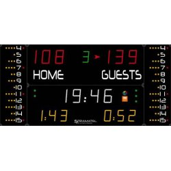 MULTISPORT SCOREBOARD 4304 x 1800 mm